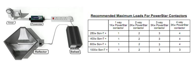 contactors range contactor example wiring setup